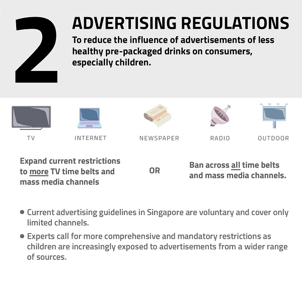 Advertising regulations.