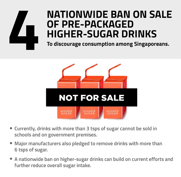 Nationwide ban on sale of pre-packaged higher-sugar drinks.