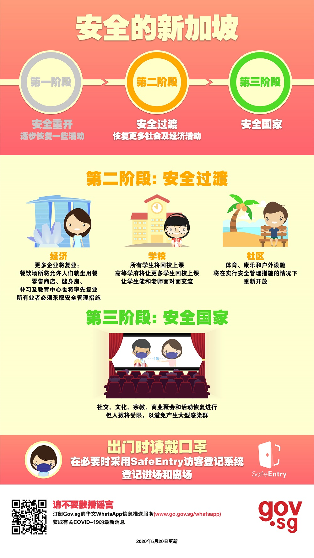 A Safe Singapore in 3 Phases (Phase 2 and 3) - Chinese