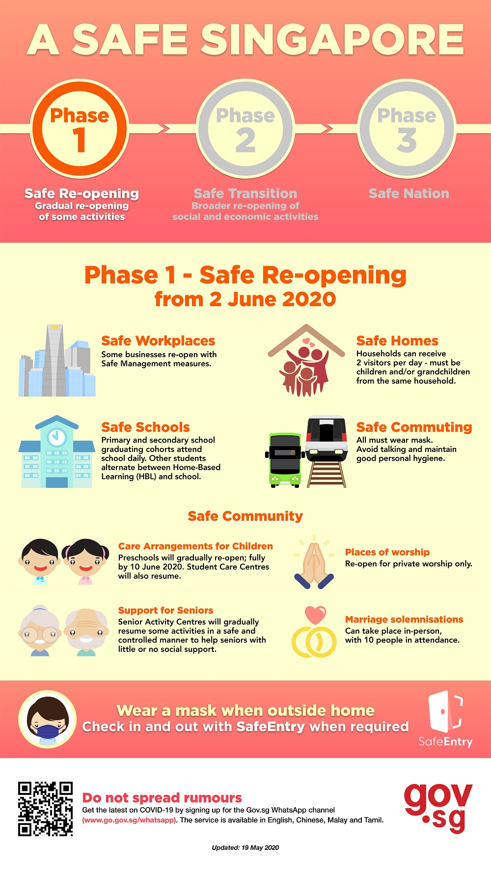 A Safe Singapore in 3 Phases (Phase 1) - English